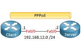 pppoe-serwer